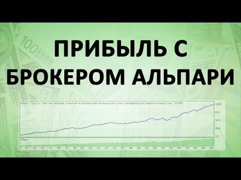Видео стратегий для турбо опционов