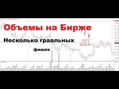 Миллионеры форекс в россии