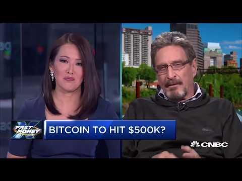 Bitcoin markets cube