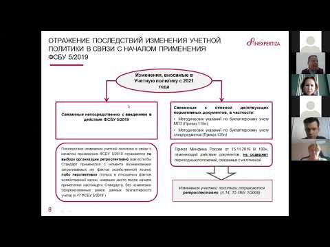 Мероприятия по приведению порядка учета запасов в соответствии с требованиями ФСБУ 5/2019