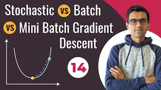 Stochastic Gradient Descent vs Batch Gradient Descent vs Mini Batch Gradient Descent |DL Tutorial 14