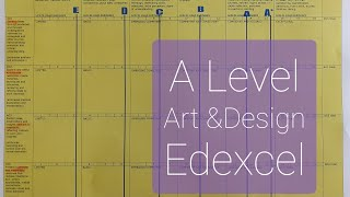 A Level Art & Design Marking Explained - Art/Photography/Graphics/Textiles/3D