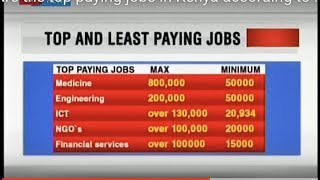 This are the top paying jobs in Kenya according to KEBs