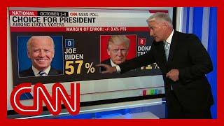 Joe Biden leading President Trump by 16 points in nationwide poll