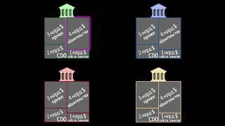 Системный риск (видео 20) | Финансовый кризис 2008 года | Экономика и финансы