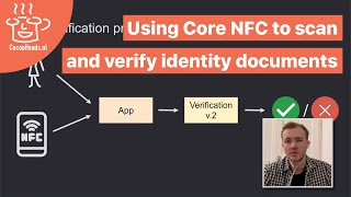 Using Core NFC to scan and verify identity documents, by Maxim Tsvetkov (English)