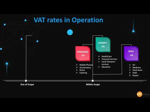 Vat in Oman introductory course. Free Value added Tax training online