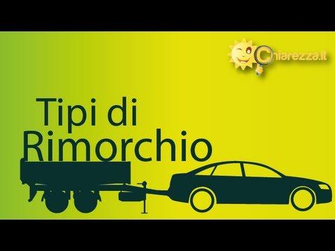 Rimorchi per auto - Guide di Chiarezza.it