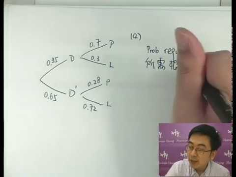 Herman Yeung - DSE Maths (M1) PP 2018/Q1 (Bayes' Theorem