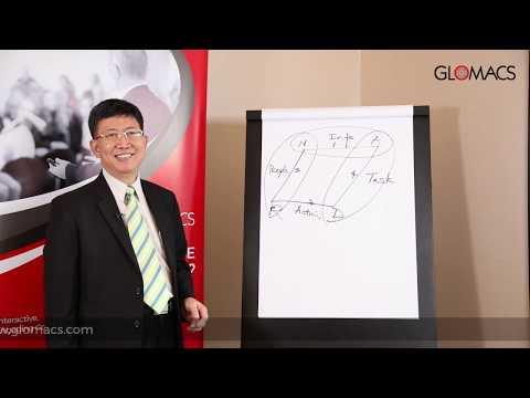 GLOMACS® Advanced Emotional Intelligence Training Course ...