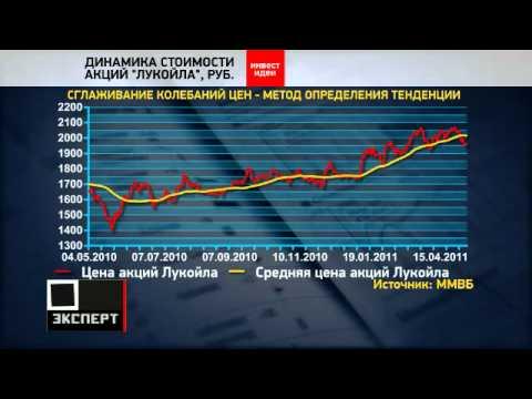 Евро доллар график онлайн форекс