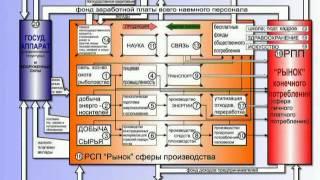 Петров К.П. КОБ. 8.2. Экономика.