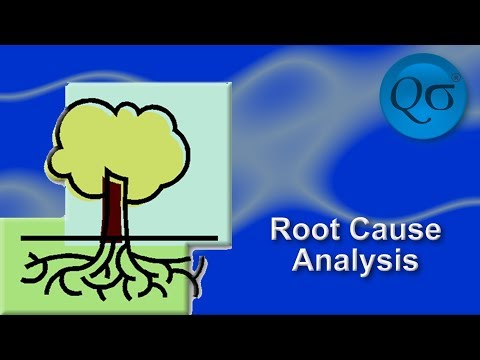Six Sigma: Root Cause Analysis Examples - YouTube