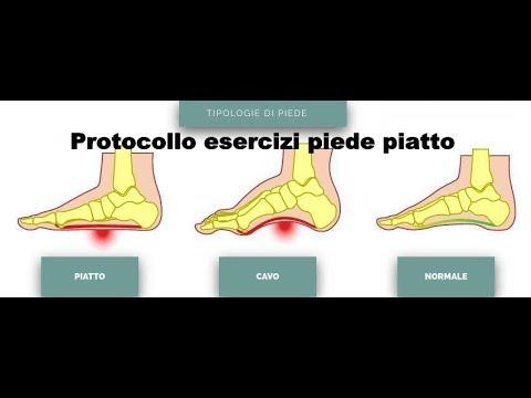 Come togliere pietre su un pollice di gamba