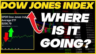 WHERE IS THE DOW JONES STOCK MARKET INDEX GOING? | FUNDAMENTAL & TECHNICAL ANALYSIS ON DOW JONES