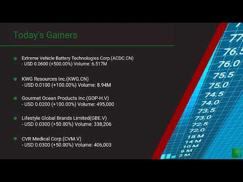 InvestorChannel's Canadian Stock Market Update for Tuesday ... Thumbnail