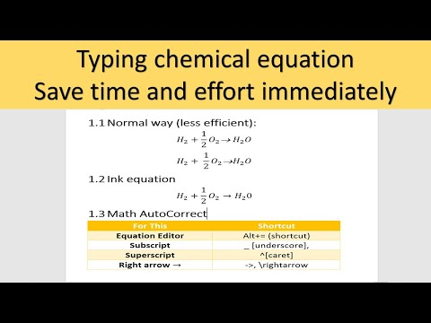 Best Tips and shortcut for typing equation in Ms Word