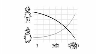 Do Churches Disciple The Wrong Way?