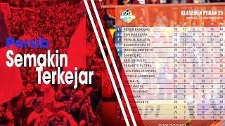 Klasemen Sementara Liga 1 Indonesia 2018, Persib Semakin Terkejar