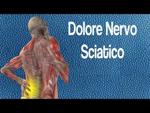Ernia sacrale-lombare della colonna vertebrale e il suo trattamento di rimedi popolari