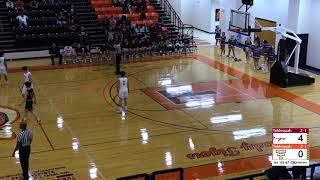 Tahlequah Tiger Basketball vs. Tahlequah Sequoyah Indians