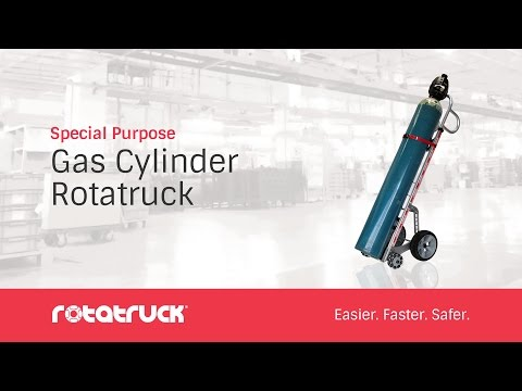 Self-Supporting Gas Cylinder Rotatruck