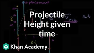 Projectile Height Given Time