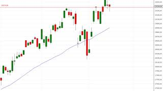 Wall Street – Es sieht weiterhin gut aus…