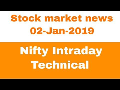 Stock market news #02jan2019 - tvs, 11 psu bank, 3rd largest bank, ashok leyland 🔥🔥🔥