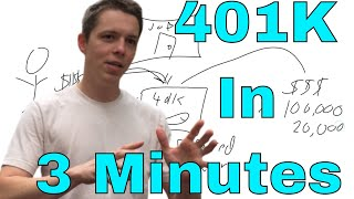 401k Explained in 3 Minutes! | How 401k Plans work