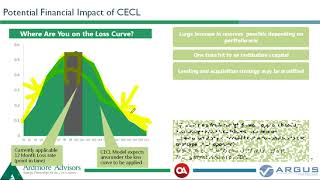 The CECL Journey – Meeting the CECL Challenge