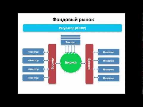 Форекс платформа лахотрон отзывы или нет