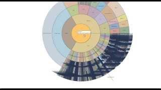 Scalable Enterprise & Portal Development - Centralpoint by Oxcyon