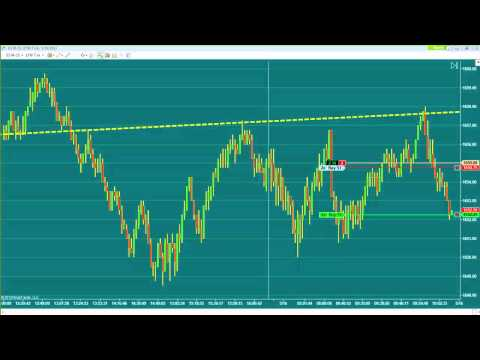 Day Trading School Stocks ,Futures, Commodities Forex