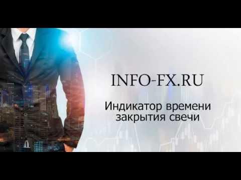 Форекс курсы валют доллар к рублю онлайн