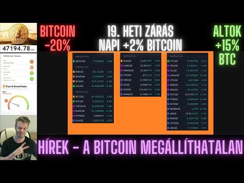 Fizethetek bitcoinnal az amazon-on
