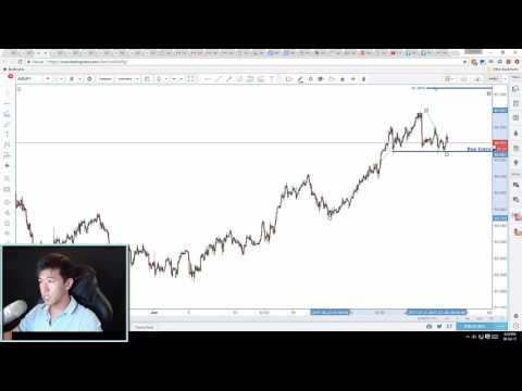 graph Forex Analytics: Is AUD/JPY going to take off? | Daily Forex Technical Analysis | 6th July 2017