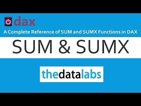 Understanding SUM And SUMX DAX Functions in Simple Way - Thủ