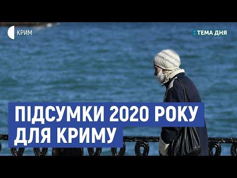 Підсумки 2020 року | Волошина, Спасокукоцький | Тема дня