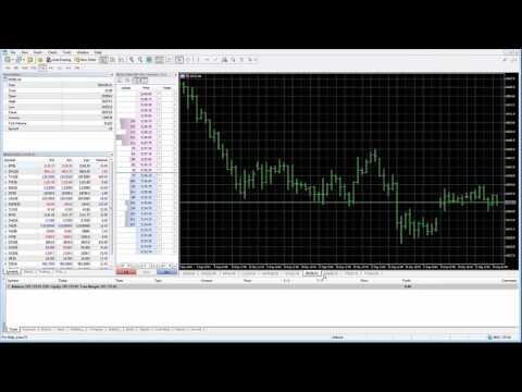 Kaip pasirinkti prekybos signalus