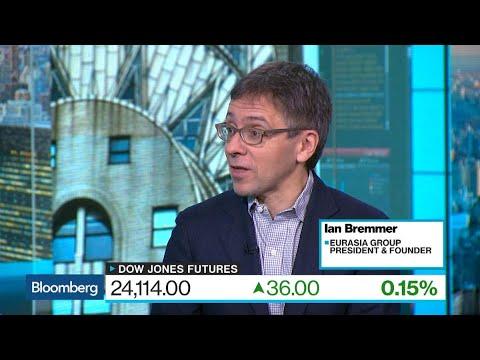 Btc rinkos linkedin