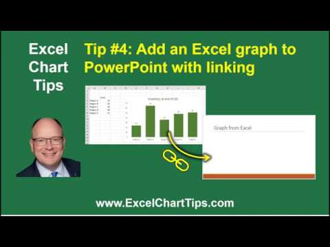 Linking a graph in PowerPoint to the Excel data so the graph
