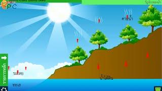 สื่อการเรียนการสอน แหล่งน้ำบนดิน แหล่งน้ำใต้ดิน ม.2 วิทยาศาสตร์
