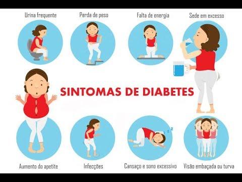 Diabetes mellitus insulino-dependente em mulheres