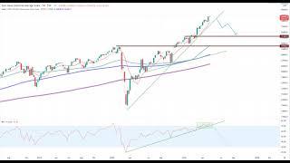 Wall Street – Nasdaq kippt weg, Dow Jones Gewinnmitnahmen…