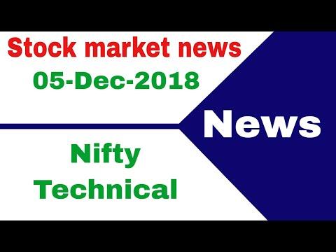 Stock market news #05-Dec-2018 - Rbi repo rate, ntpc, india hume pipe, alembic pharma 🔥🔥🔥