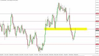 GOLD - USD - Gold Prices forecast for the week of January 16 2017, Technical Analysis
