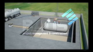 How to make a gas station ?  - How it works? - 3D Animation - All equipment used in petrol station