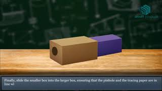 Working of a Pin Hole Camera- Science Animation