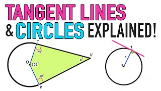 ✶ TANGENT LINES AND CIRCLES